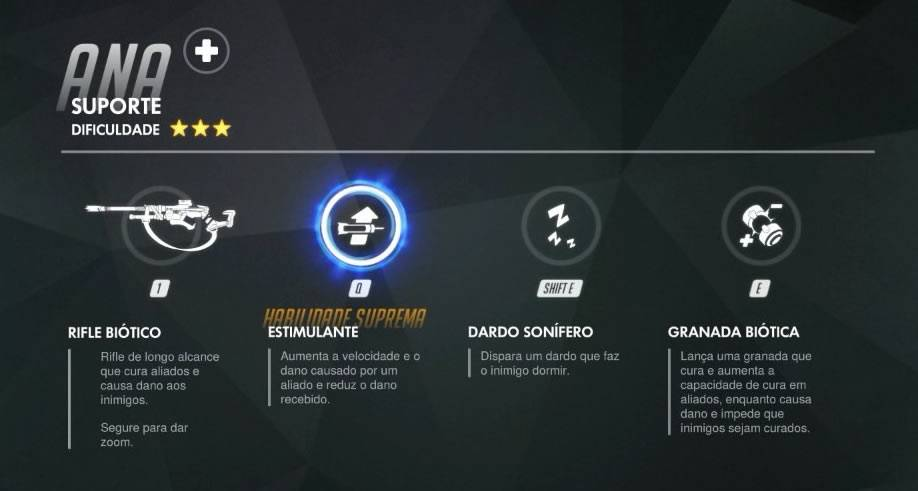 Todas as habilidades de Ana de Overwatch